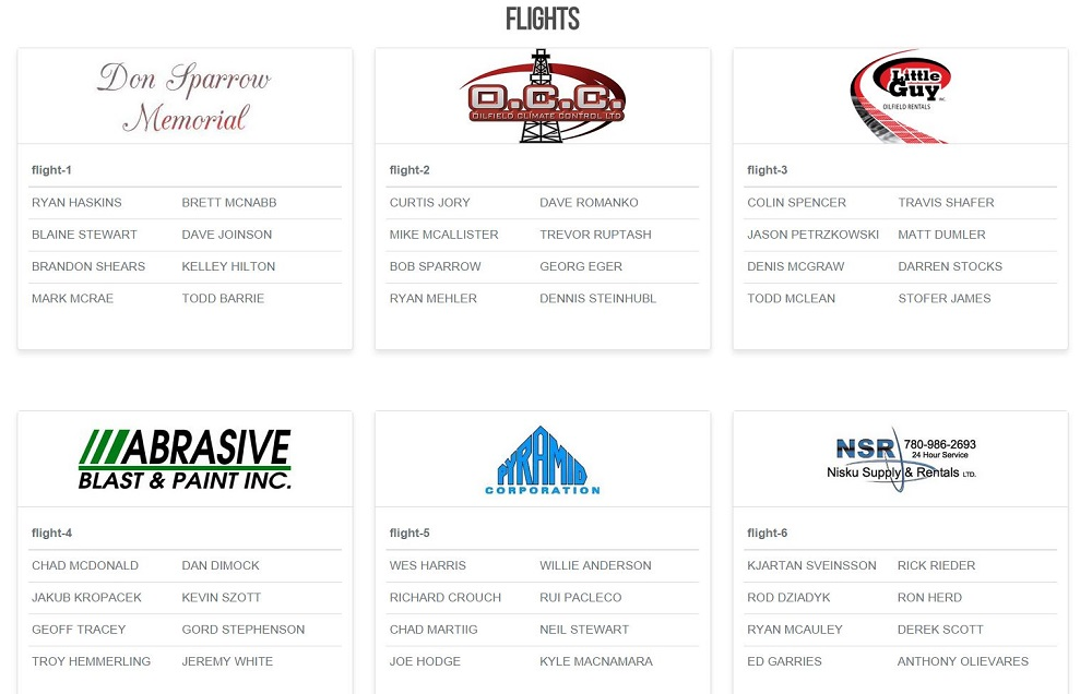 Industrial NetMedia posted these sponsor logos on the Flights page of the Black Gold Oilmen's website.