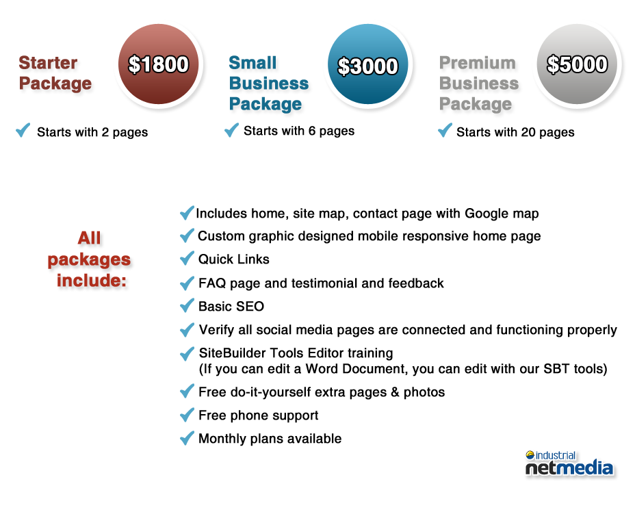 Web development packages from Industrial NetMedia in Leduc, Alberta